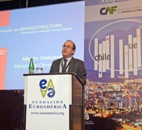 Ministro de Obras Públicas, Alberto Undurraga