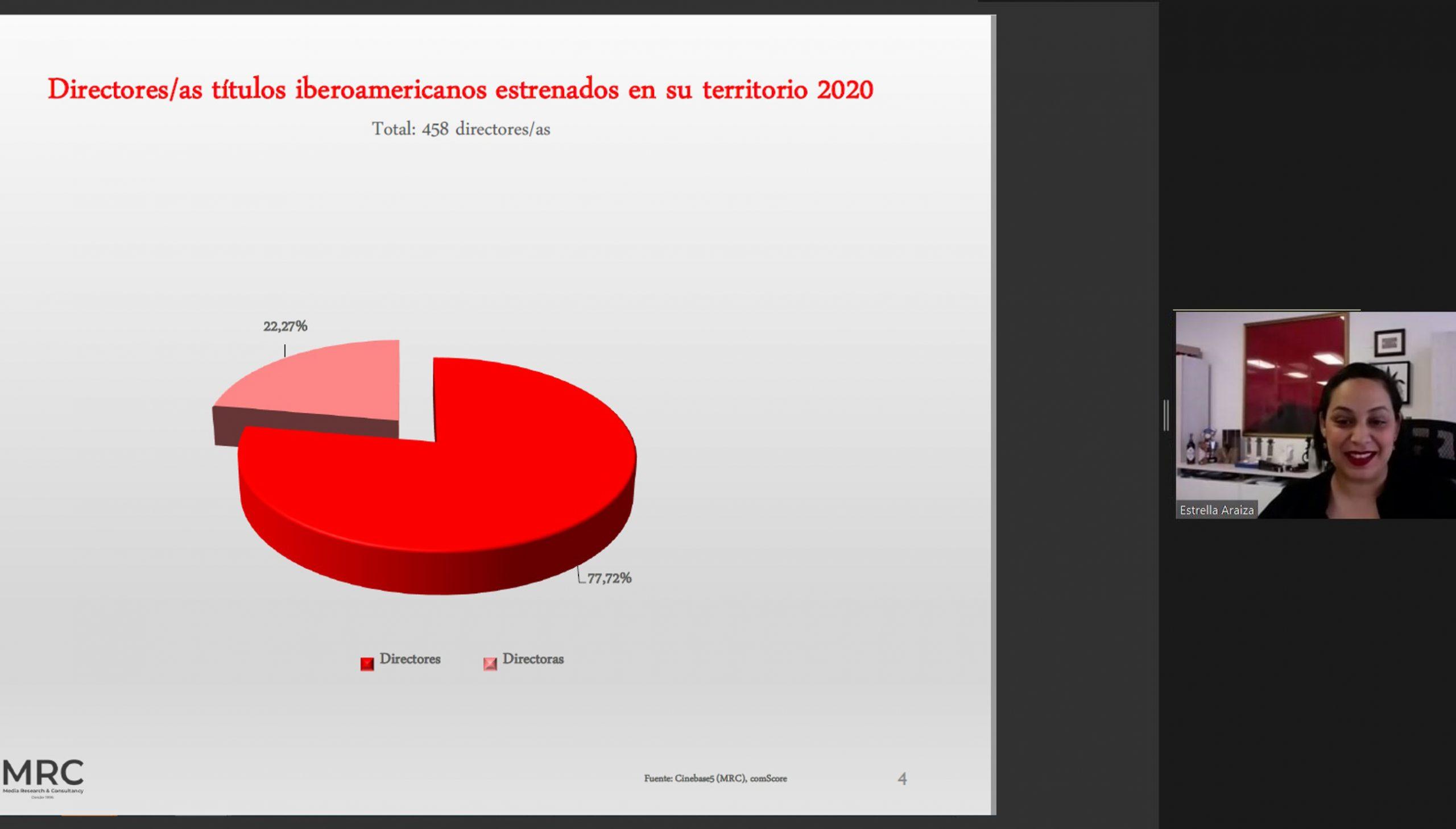Estrella Araiza presenta los datos